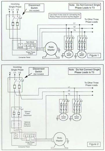 roto phase converter wiring diagram wiring diagram and schematic emco120 cnc lathe and 15hp rotary phase converter archive 3 phase converter wiring diagram rotary